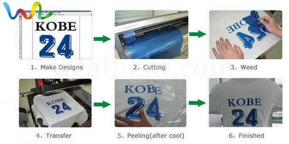Reflective Heat Transfer Vinyl transfer process