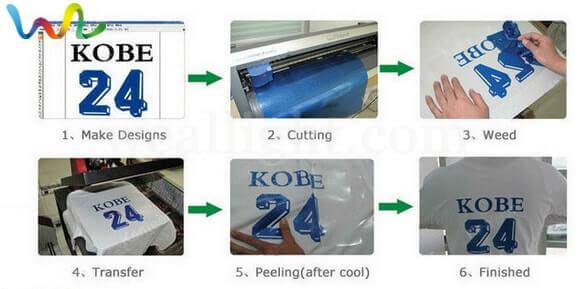 Reflective Heat Transfer Vinyl Film for Clothing