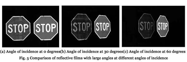 Fig. 5 Comparison of reflective films with large angles at different angles of incidence