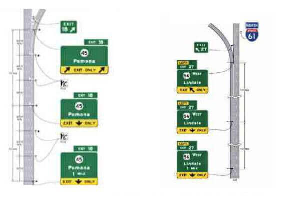 The rules for setting up the exit signs of American expressways