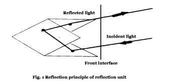Reflection principle of reflection unit