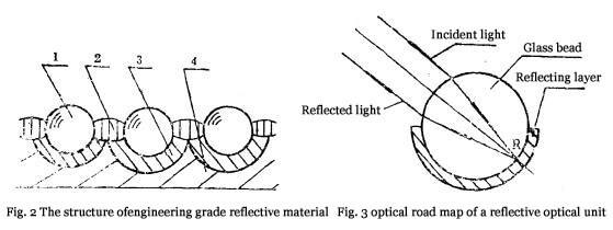 optical road map of a reflective optical unit